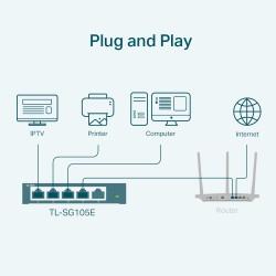 Switch TL-SG105E