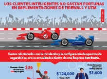 Fabricantes/WG//thm-infographic-rapid-es.jpg