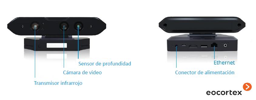 Conteo de Personas 3D es la Solución de Videovigilancia para Retail